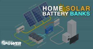 How Do Home Solar Battery Banks Work?